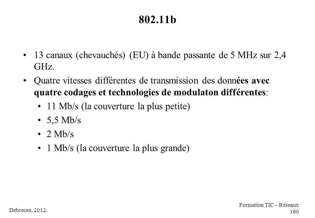 802.11b 13 canaux (chevauchés) (EU) à bande passante de 5 MHz sur 2,4 GHz.