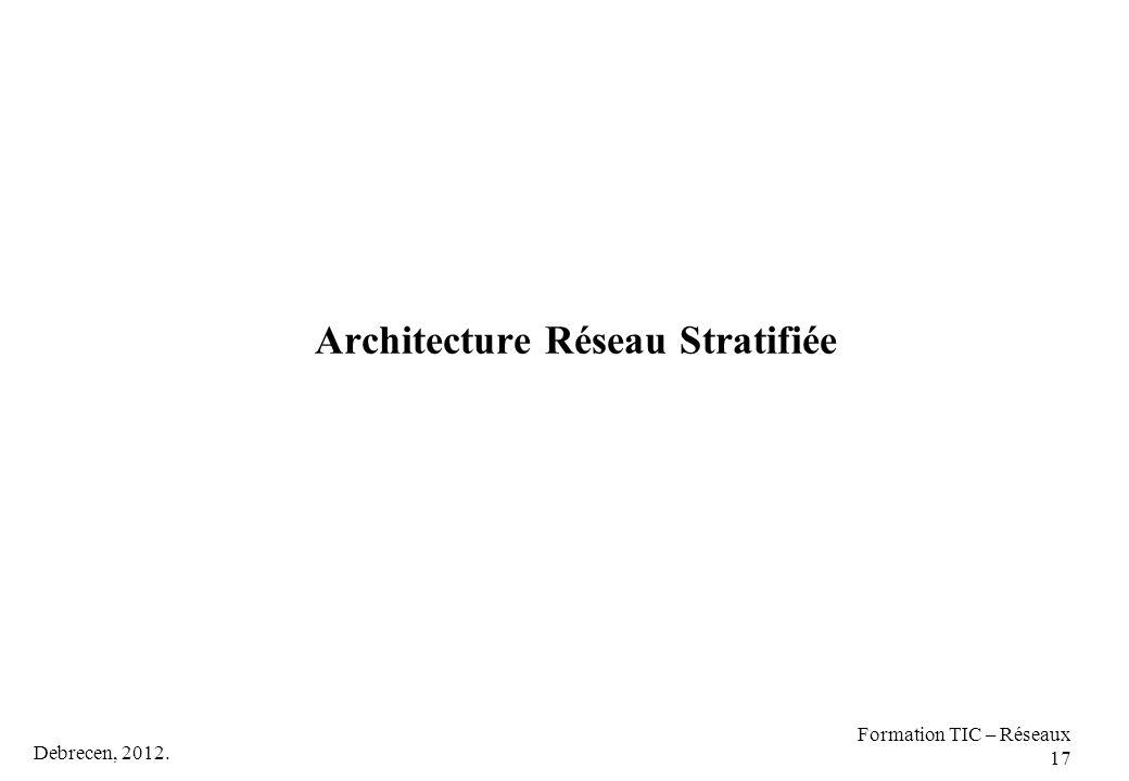 Architecture Réseau Stratifiée