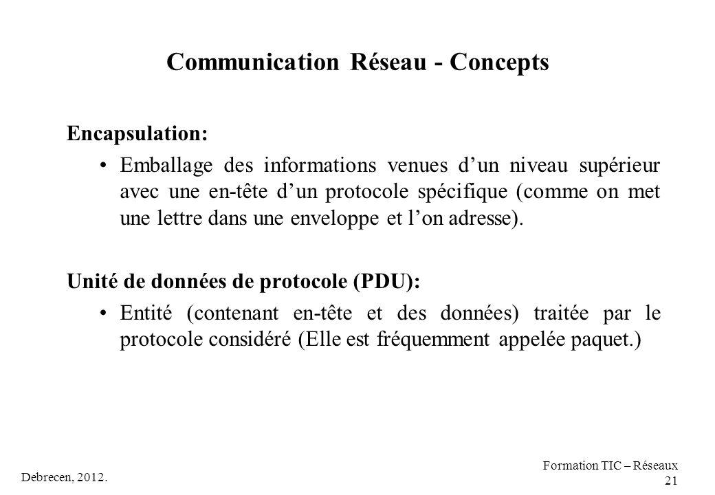 Communication Réseau - Concepts