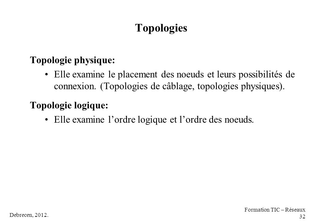 Topologies Topologie physique:
