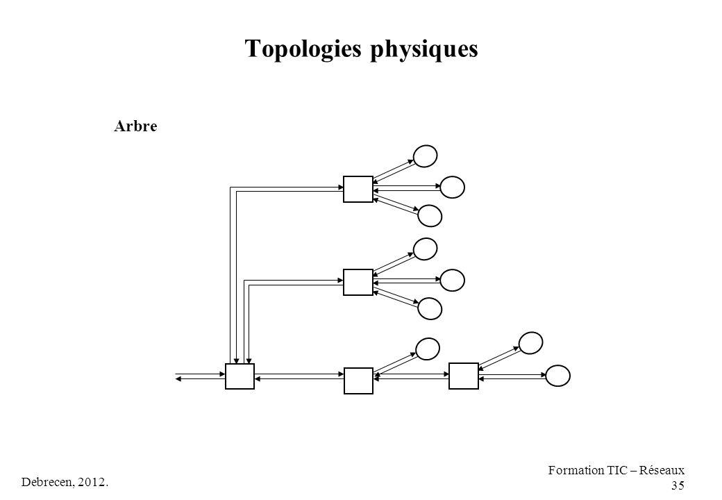 Topologies physiques Arbre Formation TIC – Réseaux 35 Debrecen, 2012.