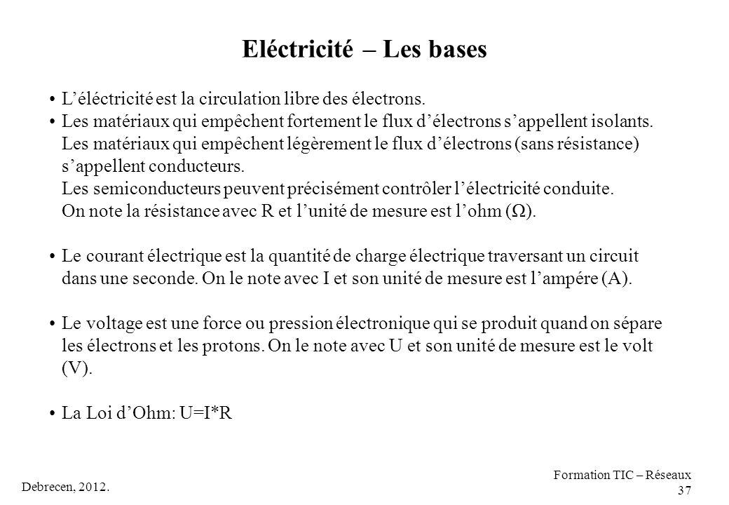 Eléctricité – Les bases