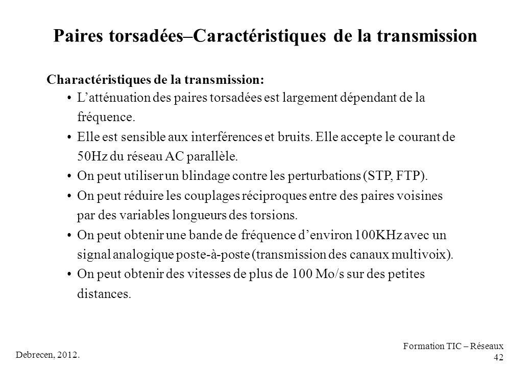 Paires torsadées–Caractéristiques de la transmission