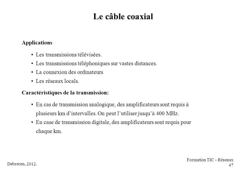 Le câble coaxial Applications Les transmissions télévisées.