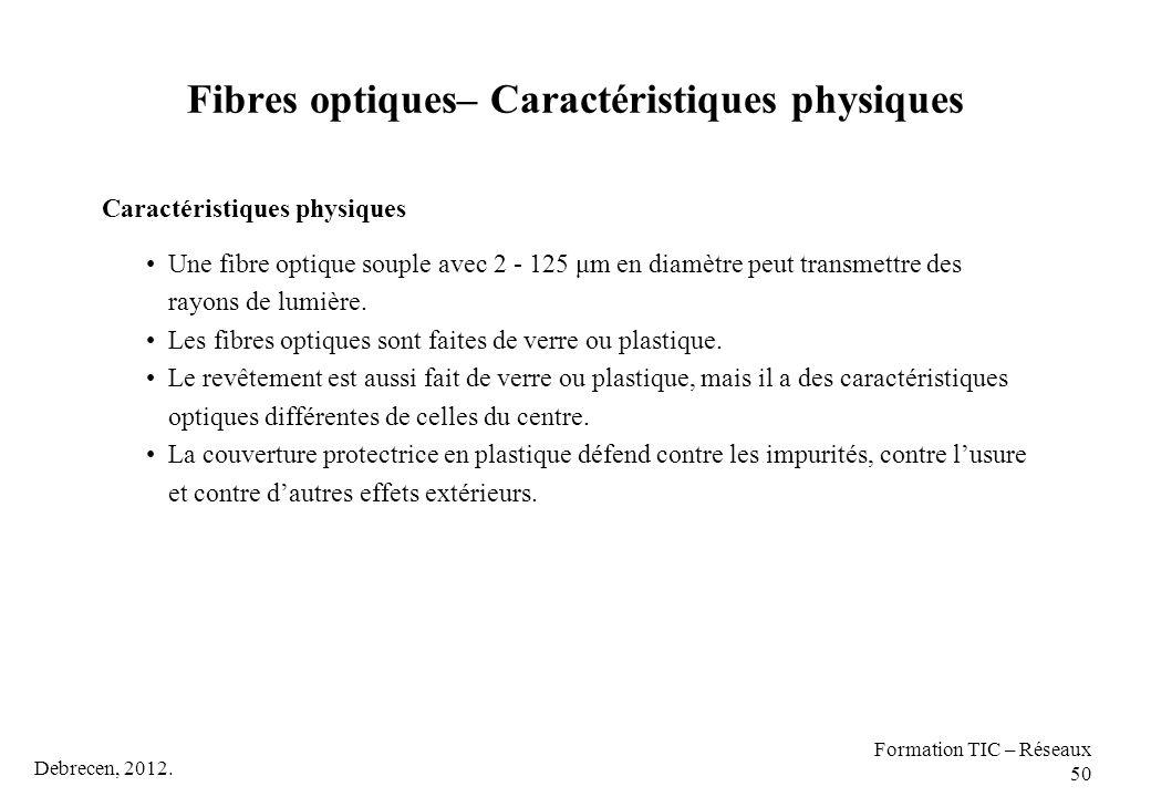 Fibres optiques– Caractéristiques physiques