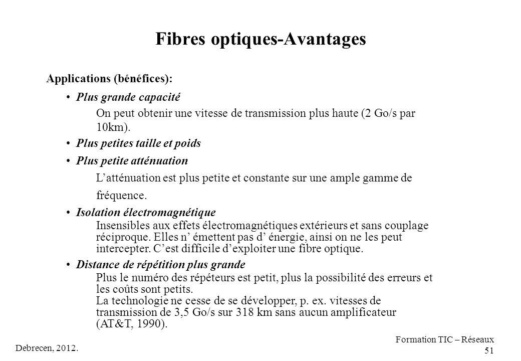 Fibres optiques-Avantages