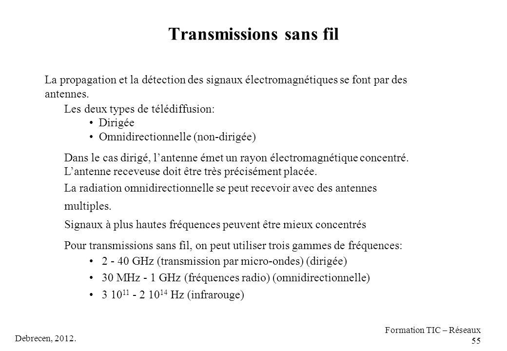 Transmissions sans fil