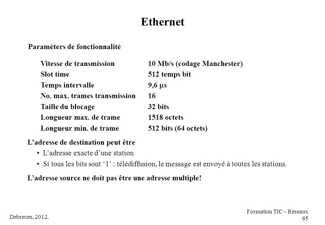 Ethernet Paramèters de fonctionnalité
