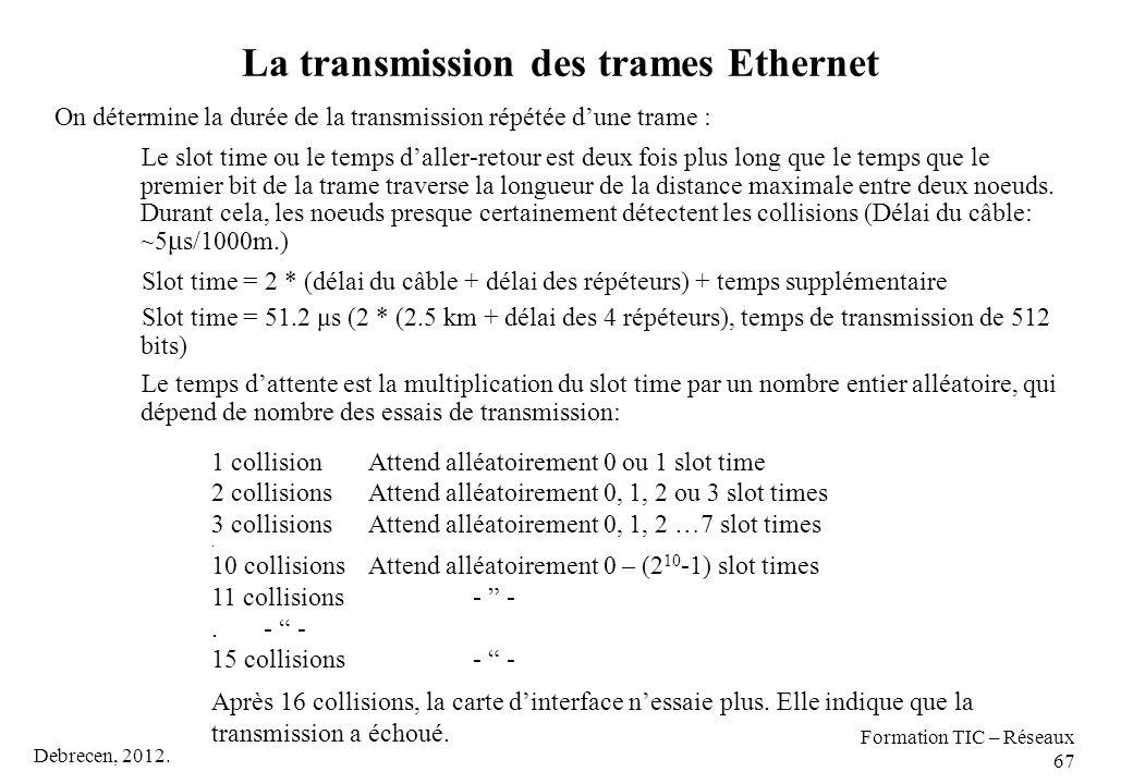 La transmission des trames Ethernet