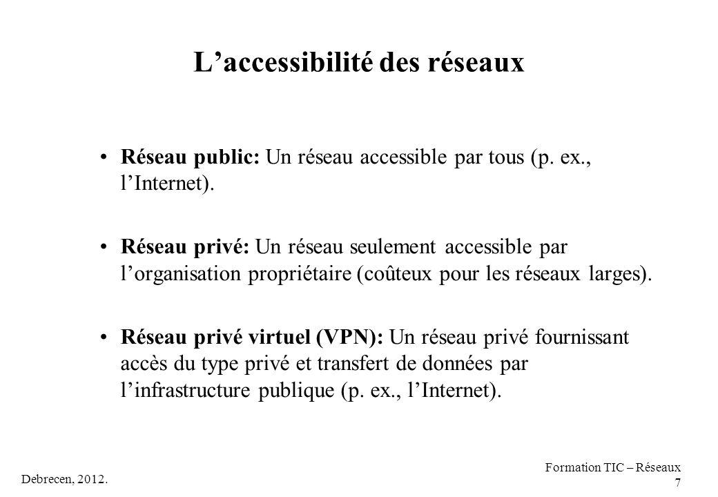 L'accessibilité des réseaux