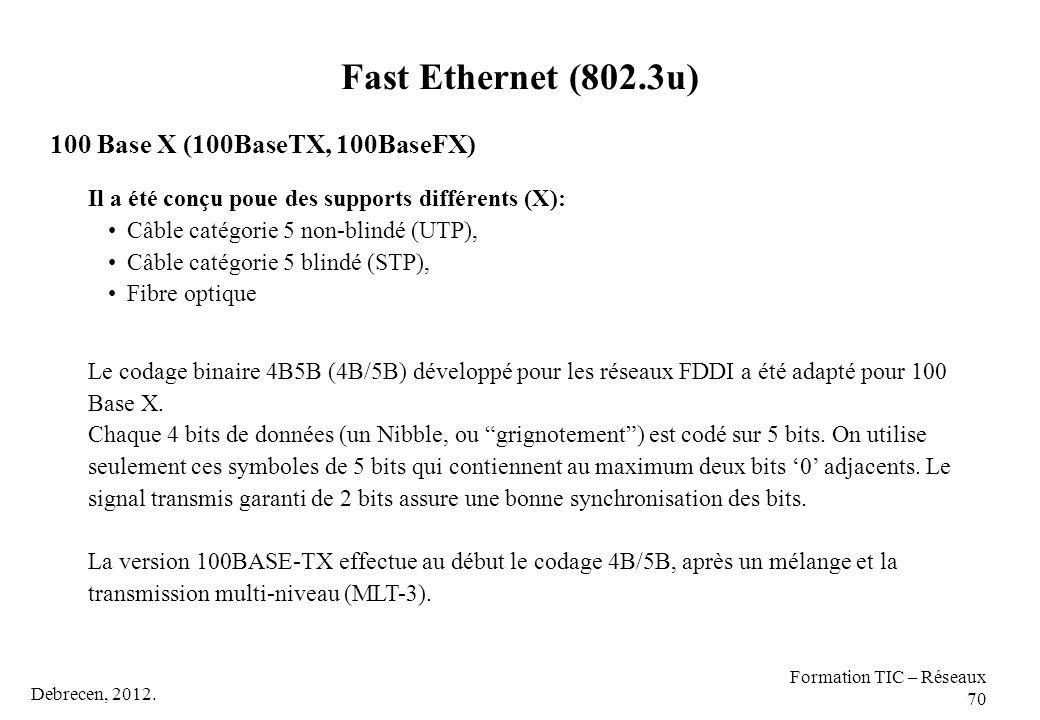 Fast Ethernet (802.3u) 100 Base X (100BaseTX, 100BaseFX)