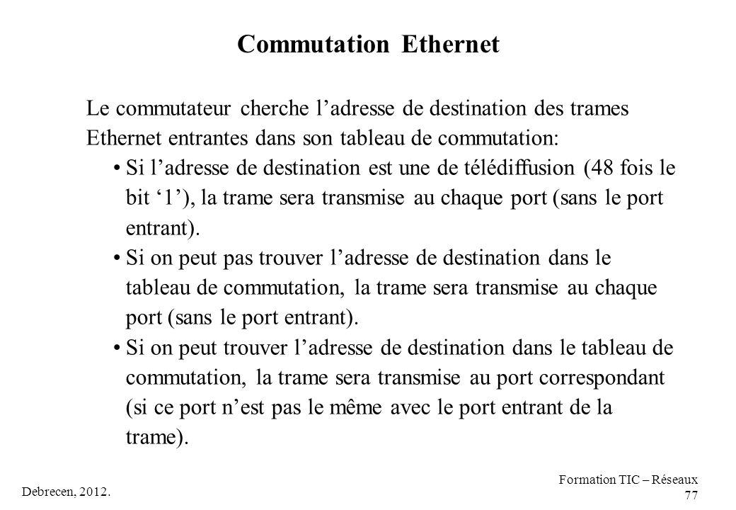 Commutation Ethernet Le commutateur cherche l'adresse de destination des trames Ethernet entrantes dans son tableau de commutation: