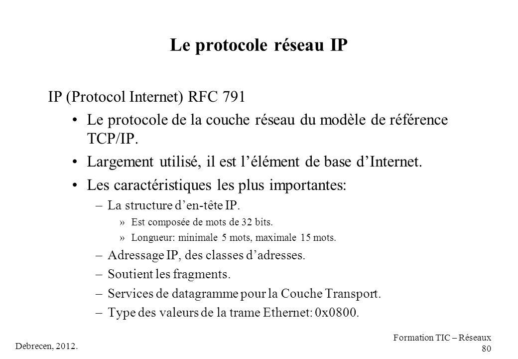 Le protocole réseau IP IP (Protocol Internet) RFC 791