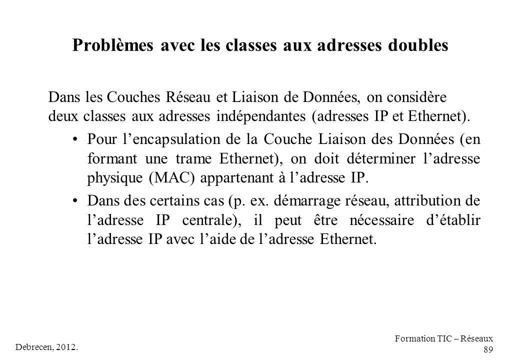 Problèmes avec les classes aux adresses doubles