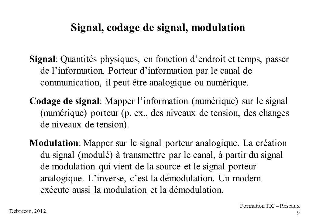 Signal, codage de signal, modulation