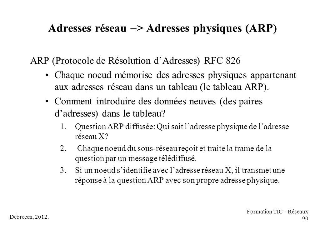 Adresses réseau -> Adresses physiques (ARP)