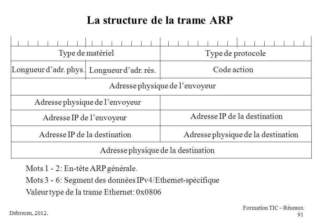 La structure de la trame ARP