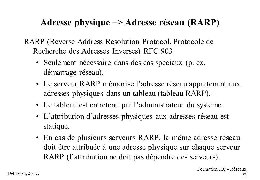 Adresse physique -> Adresse réseau (RARP)