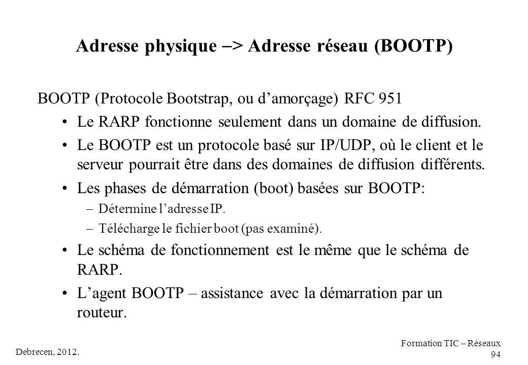 Adresse physique -> Adresse réseau (BOOTP)