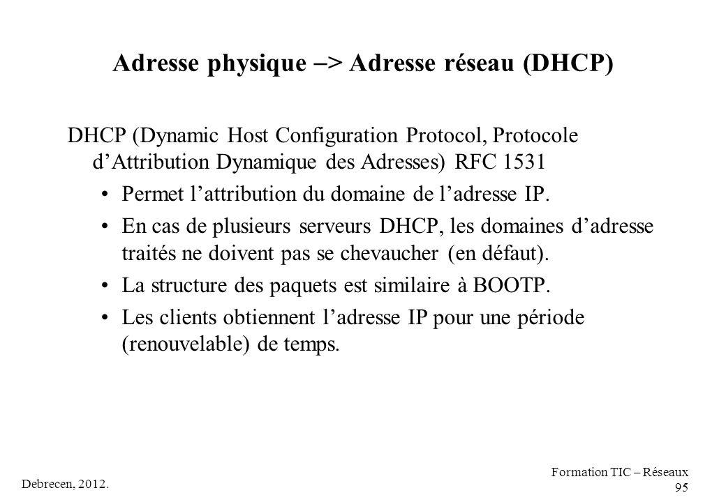 Adresse physique -> Adresse réseau (DHCP)