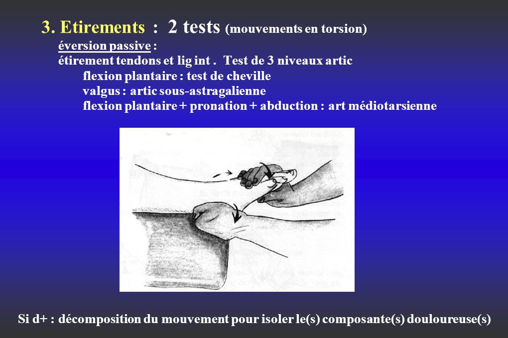 3. Etirements : 2 tests (mouvements en torsion) éversion passive : étirement tendons et lig int . Test de 3 niveaux artic flexion plantaire : test de cheville valgus : artic sous-astragalienne flexion plantaire + pronation + abduction : art médiotarsienne