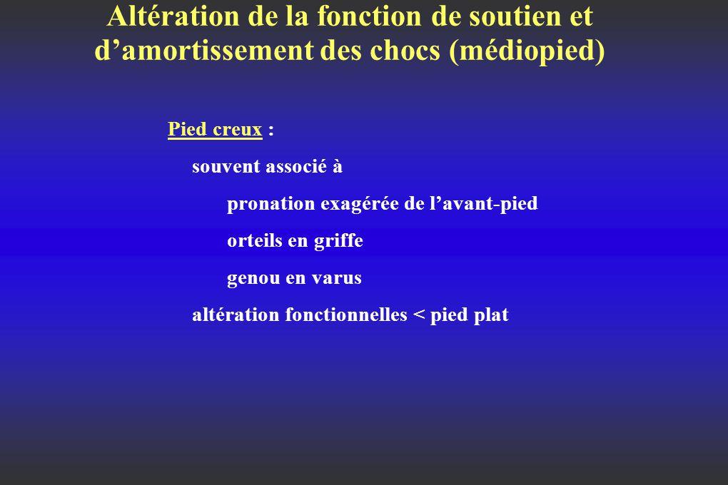 Altération de la fonction de soutien et d'amortissement des chocs (médiopied)