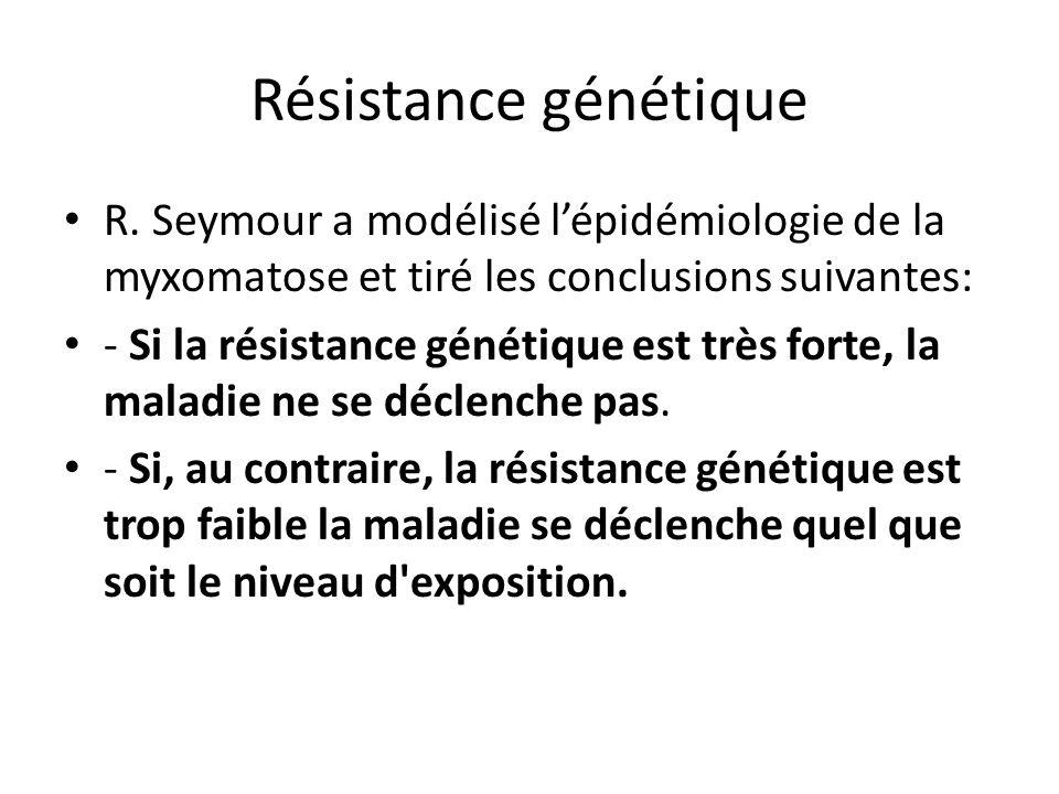 Résistance génétique R. Seymour a modélisé l'épidémiologie de la myxomatose et tiré les conclusions suivantes: