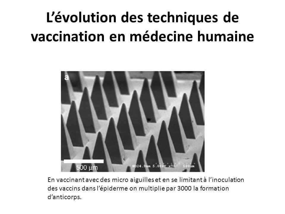 L'évolution des techniques de vaccination en médecine humaine