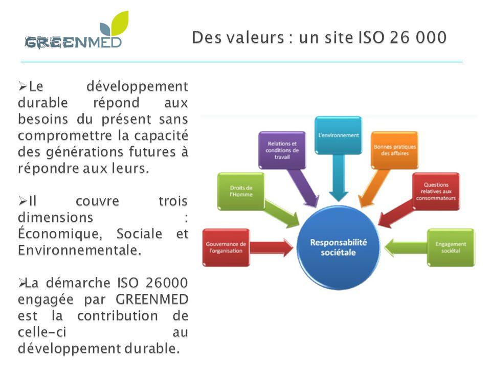 Des valeurs : un site ISO 26 000