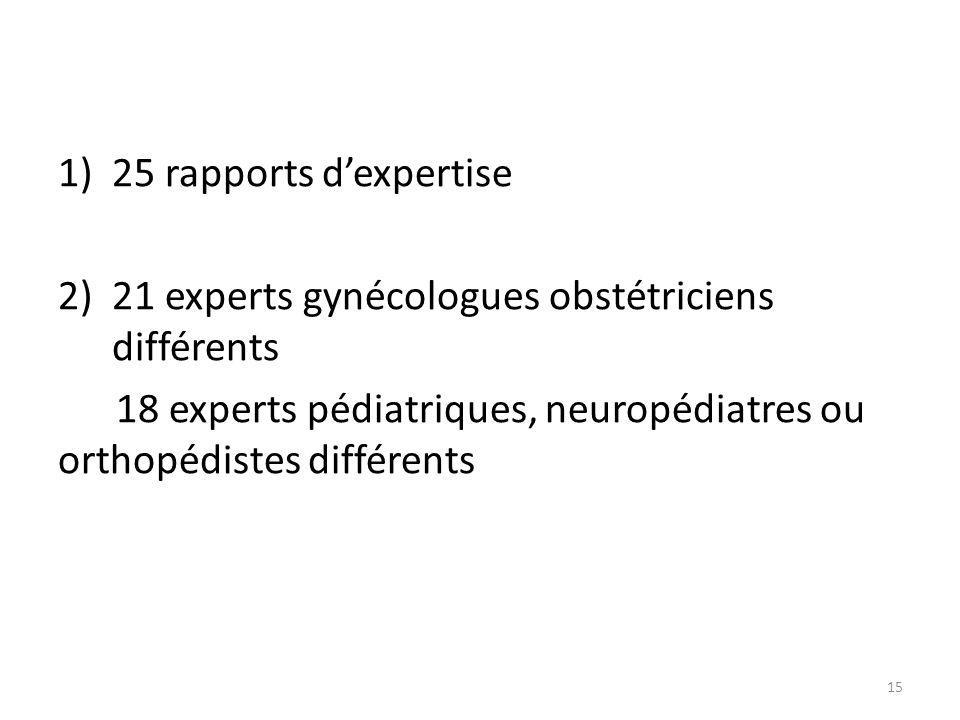 25 rapports d'expertise 21 experts gynécologues obstétriciens différents.