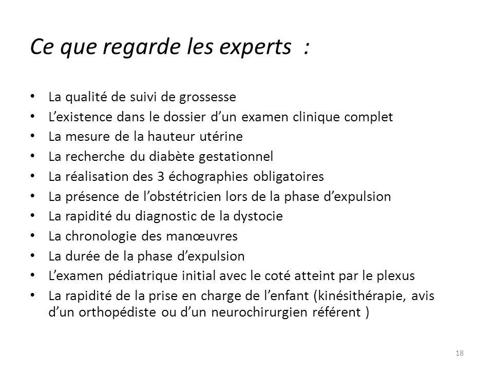 Ce que regarde les experts :