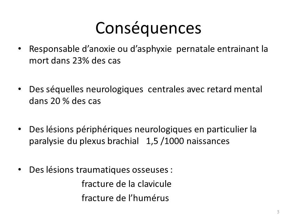 Conséquences Responsable d'anoxie ou d'asphyxie pernatale entrainant la mort dans 23% des cas.
