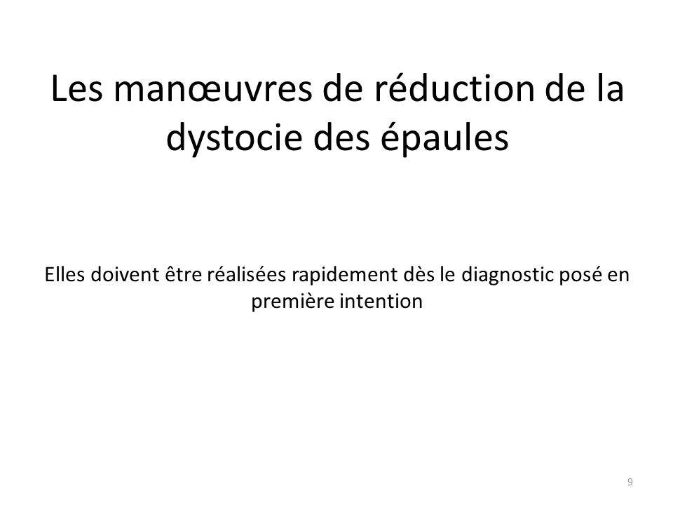 Les manœuvres de réduction de la dystocie des épaules Elles doivent être réalisées rapidement dès le diagnostic posé en première intention
