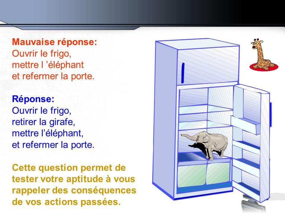 Mauvaise réponse: Ouvrir le frigo, mettre l 'éléphant. et refermer la porte. Réponse: retirer la girafe,