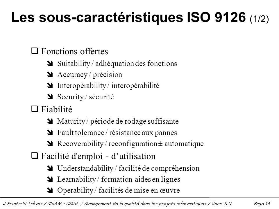 Les sous-caractéristiques ISO 9126 (1/2)