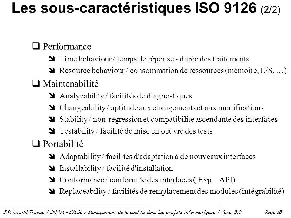 Les sous-caractéristiques ISO 9126 (2/2)