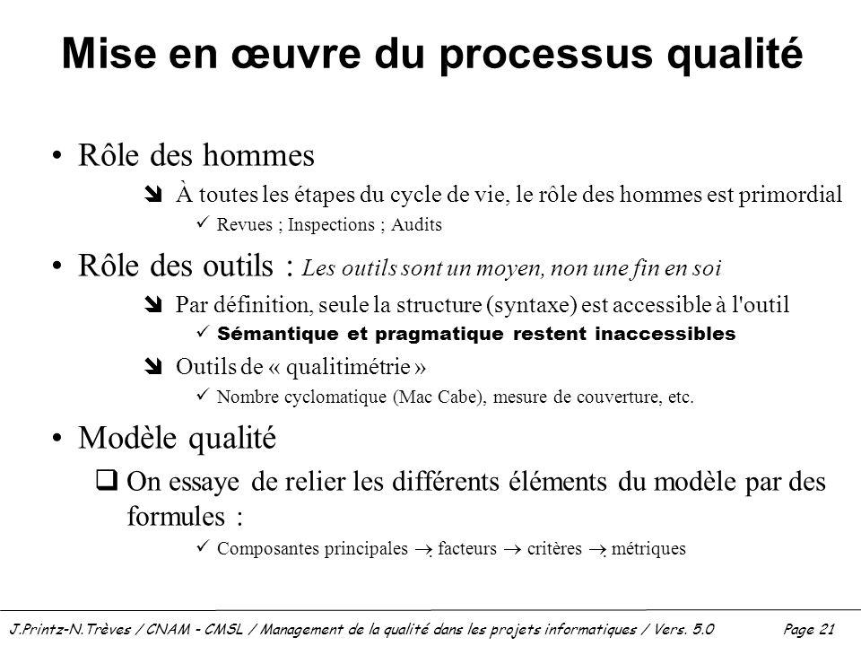 Mise en œuvre du processus qualité