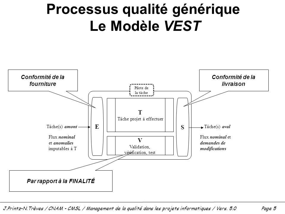 Processus qualité générique Le Modèle VEST