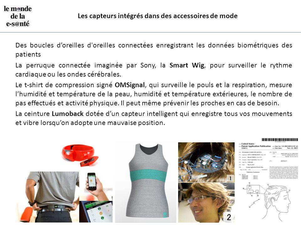 Les capteurs intégrés dans des accessoires de mode