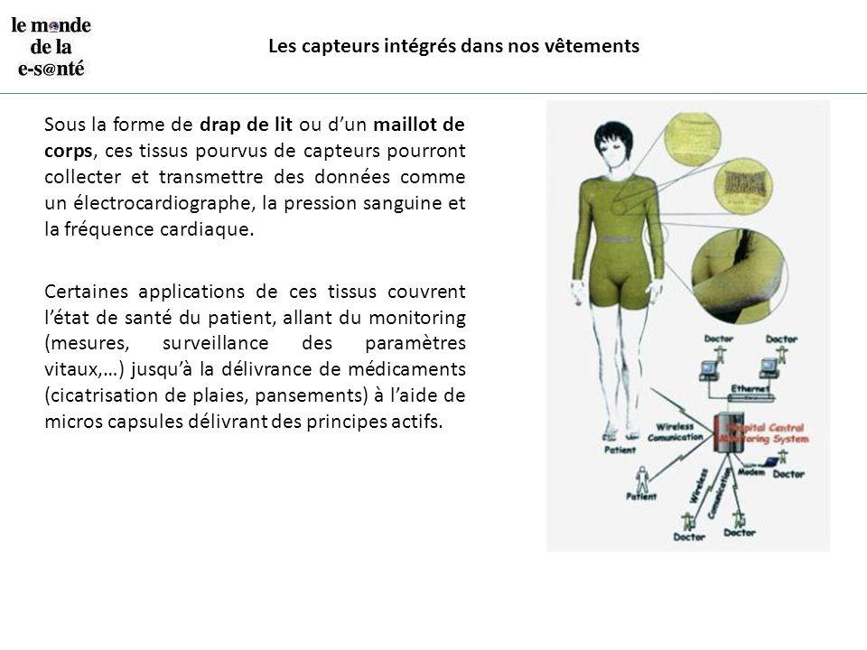 Les capteurs intégrés dans nos vêtements