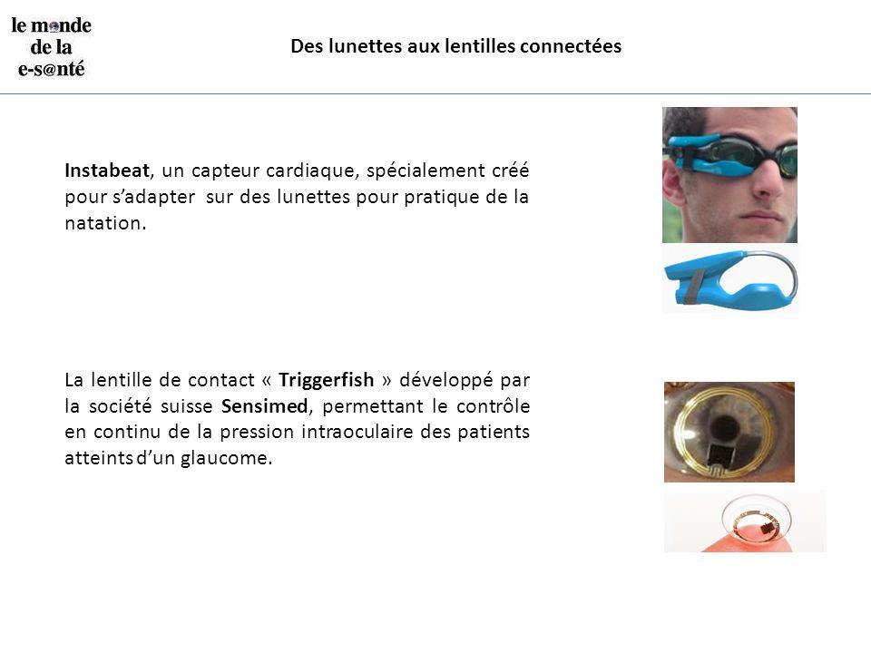 Des lunettes aux lentilles connectées