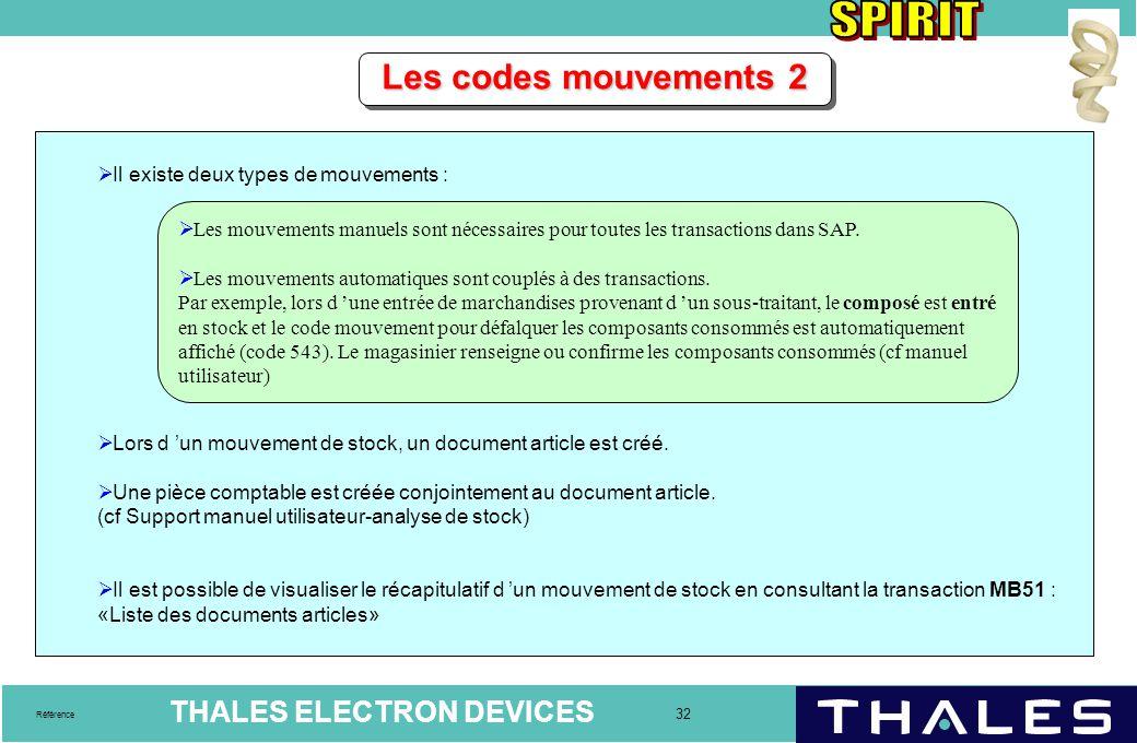 Les codes mouvements 2 Il existe deux types de mouvements :