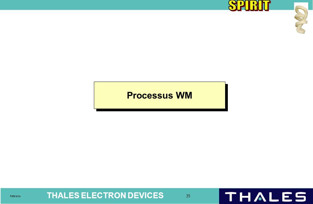 Processus WM