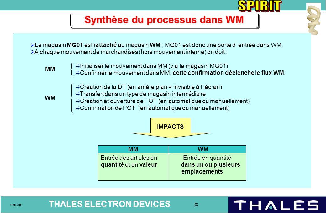 Synthèse du processus dans WM