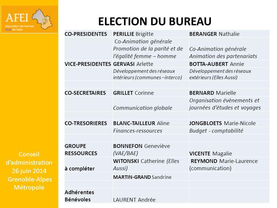 Conseil d'administration 26 juin 2014 Grenoble-Alpes Métropole