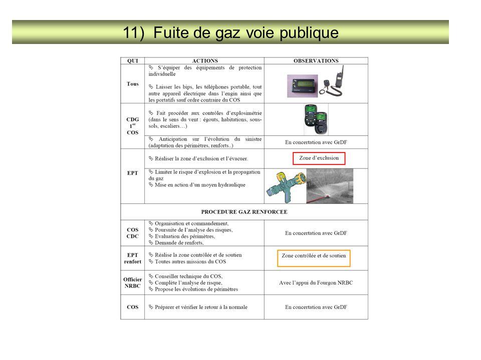 11) Fuite de gaz voie publique