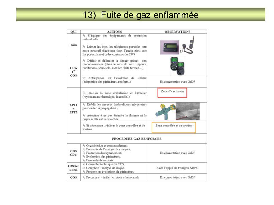 13) Fuite de gaz enflammée