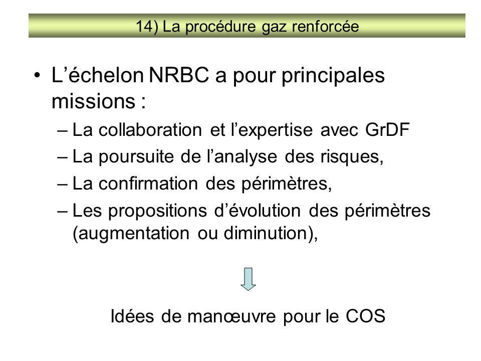 L'échelon NRBC a pour principales missions :