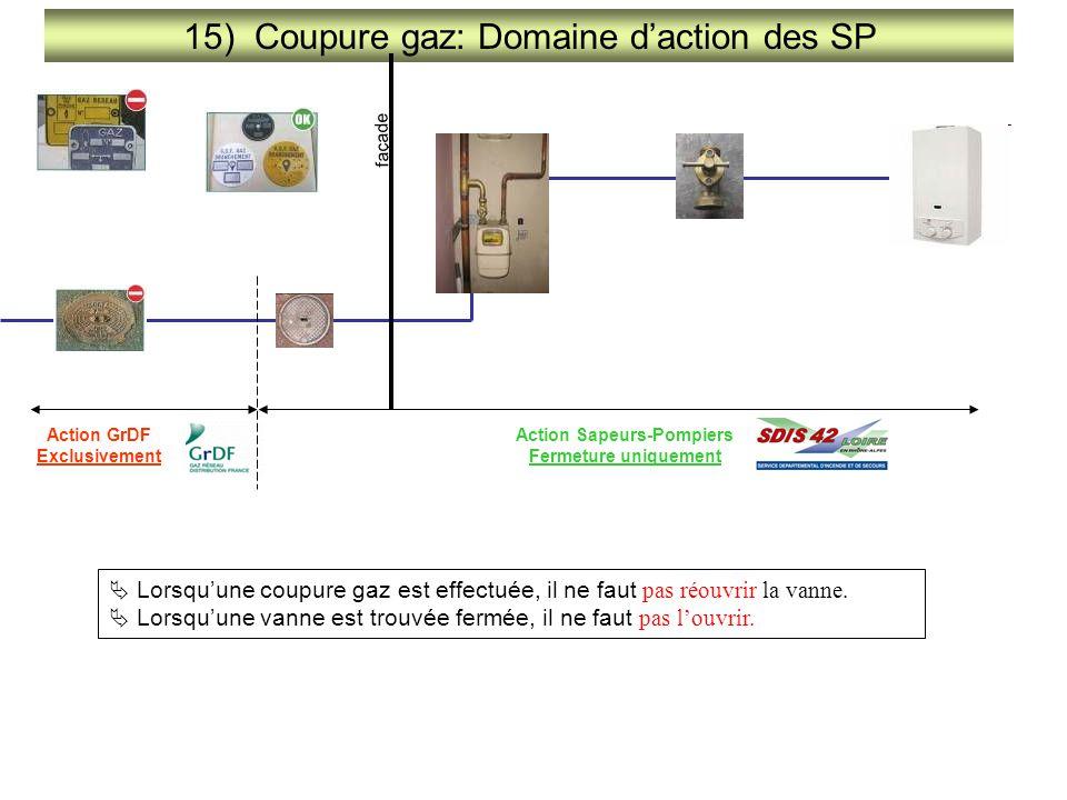 15) Coupure gaz: Domaine d'action des SP