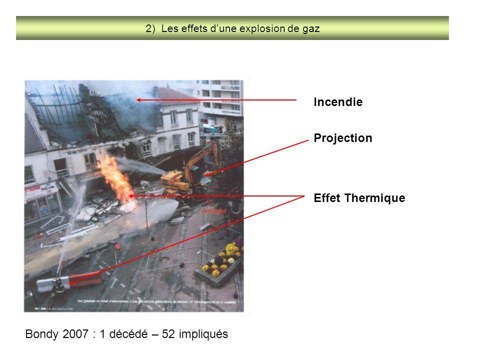 2) Les effets d'une explosion de gaz